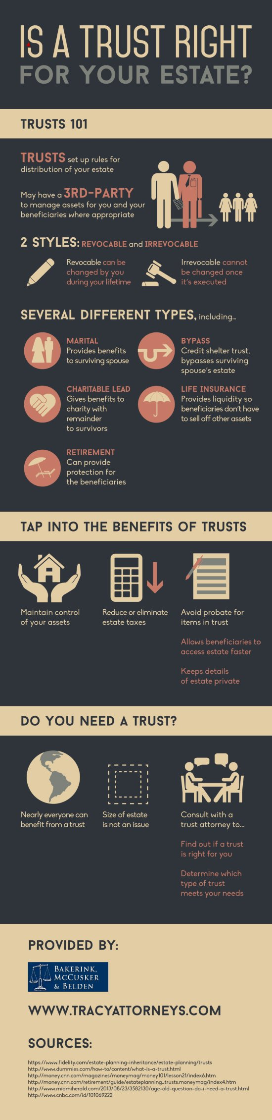 Is a Trust Right for Your Estate? [INFOGRAPHIC] Tracy, CA